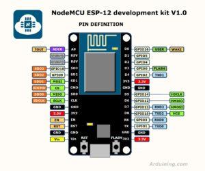 esp8266 nodemcu распиновка